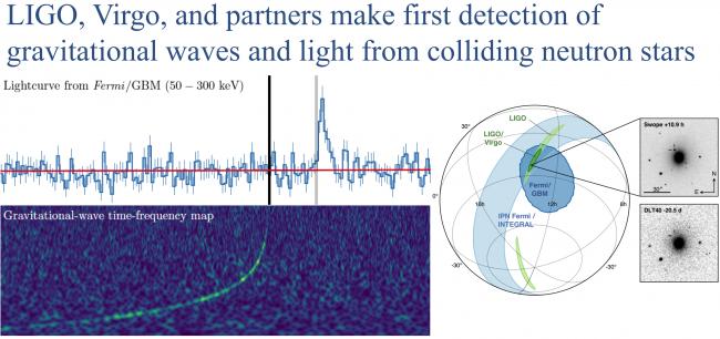 두 개의 중성자별이 충돌해 병합하면서 중력파가 발생했다. - (주)동아사이언스 제공